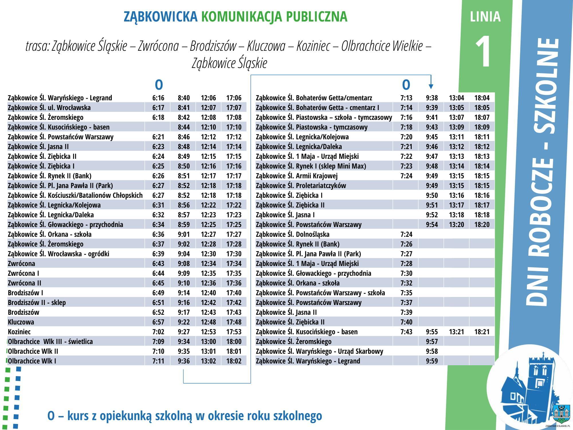 Ząbkowice Śl. Sprawdź rozkład jazdy komunikacji miejskiej w wakacje - Zdjęcie główne