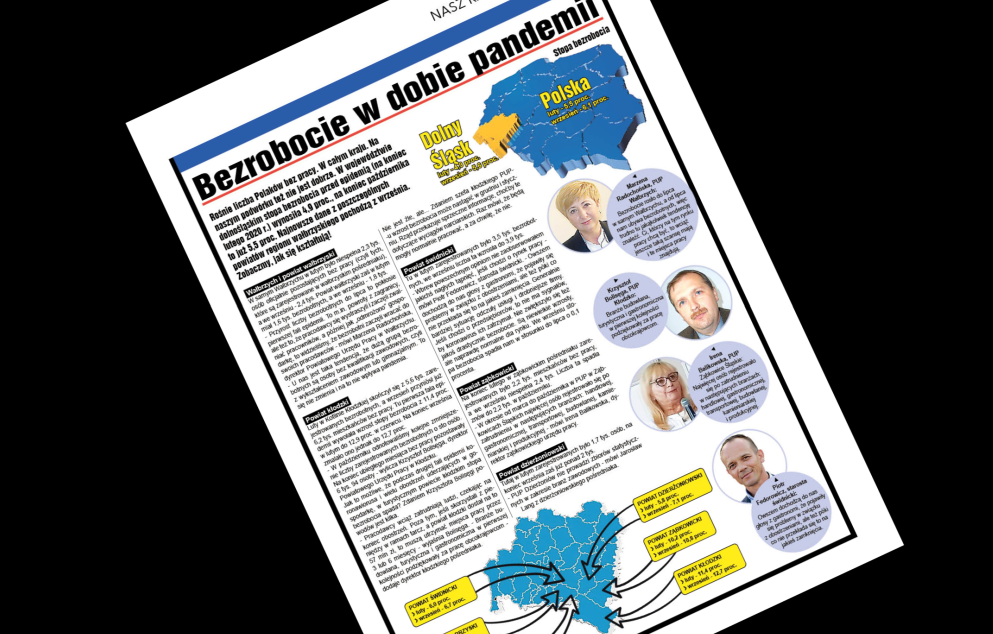 Bezrobocie w regionie wałbrzyskim  w dobie pandemii - Zdjęcie główne